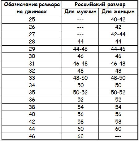 Таблица размеров мужских брюк и джинсов