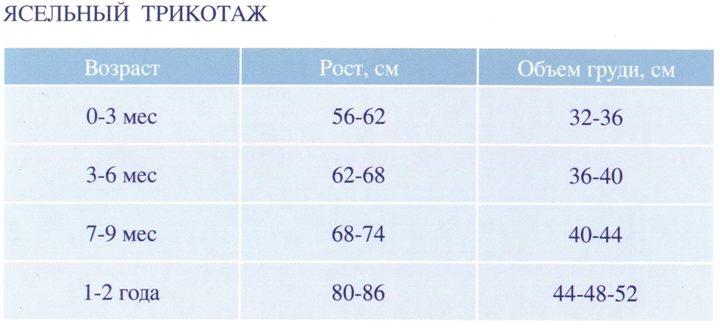 Таблица размеров ясельный трикотаж