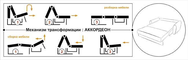 Механизм дивана аккордеон