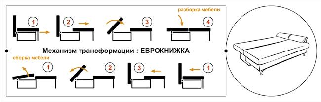 Механизм дивана еврокнижка