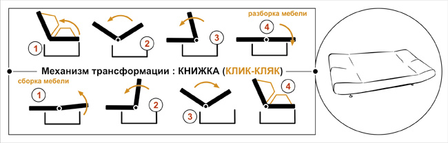 Механизм дивана книжка