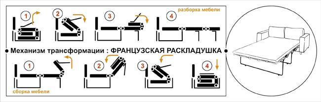 Механизм дивана миксотуаль