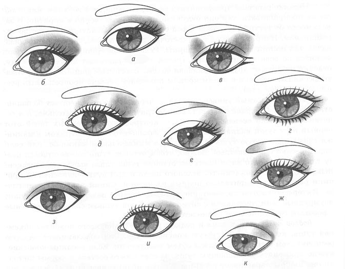 идеальную форму глаза и