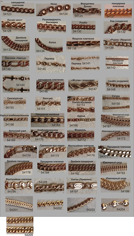 цепи из золота мужские плетение