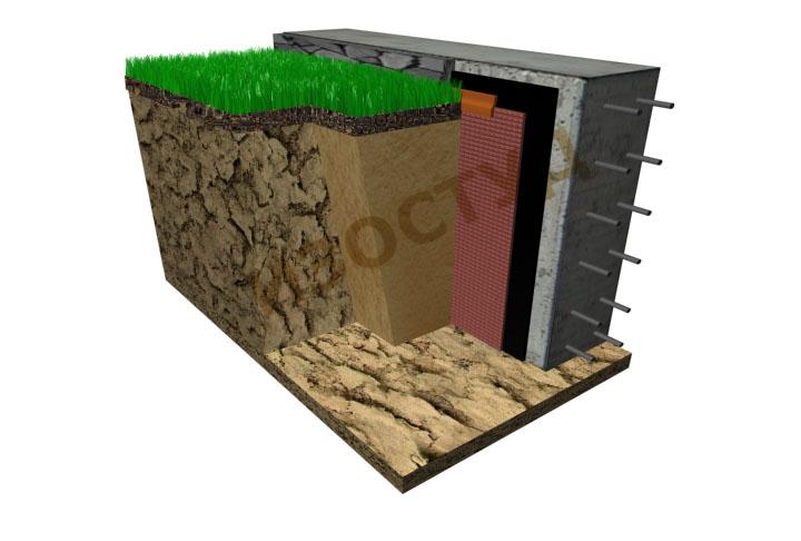 ИЗОСТУД ГЕО гидроизоляция стен подвала и дренаж.
